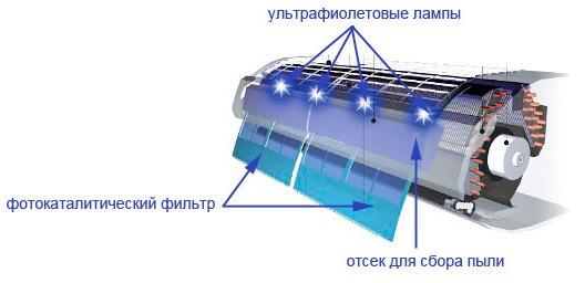 фильтры кондиционера